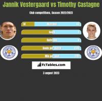 Jannik Vestergaard vs Timothy Castagne h2h player stats