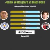 Jannik Vestergaard vs Mads Bech h2h player stats
