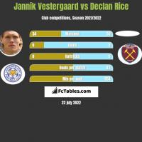 Jannik Vestergaard vs Declan Rice h2h player stats