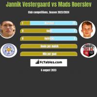 Jannik Vestergaard vs Mads Roerslev h2h player stats