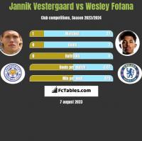 Jannik Vestergaard vs Wesley Fofana h2h player stats