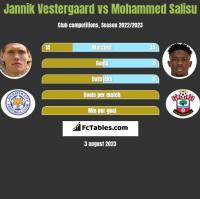 Jannik Vestergaard vs Mohammed Salisu h2h player stats