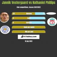 Jannik Vestergaard vs Nathaniel Phillips h2h player stats