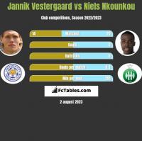 Jannik Vestergaard vs Niels Nkounkou h2h player stats