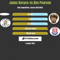 Janos Kovacs vs Ben Pearson h2h player stats