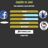 Jaquite vs Joel h2h player stats