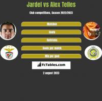 Jardel vs Alex Telles h2h player stats