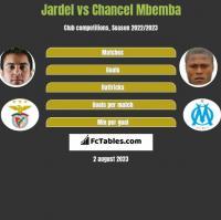 Jardel vs Chancel Mbemba h2h player stats