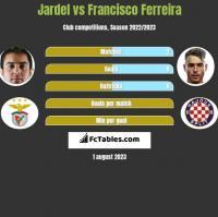 Jardel vs Francisco Ferreira h2h player stats