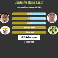 Jardel vs Hugo Basto h2h player stats