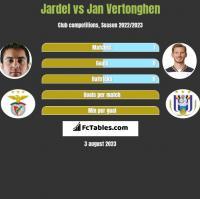 Jardel vs Jan Vertonghen h2h player stats