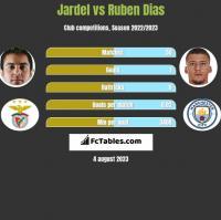 Jardel vs Ruben Dias h2h player stats