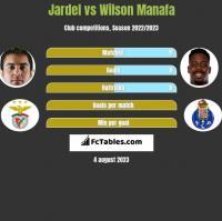 Jardel vs Wilson Manafa h2h player stats