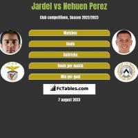 Jardel vs Nehuen Perez h2h player stats