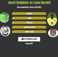 Jared Hodgkiss vs Leon Barnett h2h player stats