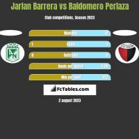 Jarlan Barrera vs Baldomero Perlaza h2h player stats