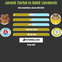 Jaromir Zmrhal vs Admir Ljevakovic h2h player stats