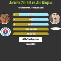 Jaromir Zmrhal vs Jan Gregus h2h player stats