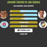 Jaromir Zmrhal vs Jan Sykora h2h player stats