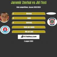Jaromir Zmrhal vs Jiri Texl h2h player stats