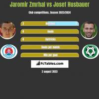 Jaromir Zmrhal vs Josef Husbauer h2h player stats