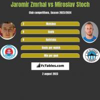 Jaromir Zmrhal vs Miroslav Stoch h2h player stats