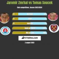 Jaromir Zmrhal vs Tomas Soucek h2h player stats
