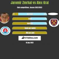 Jaromir Zmrhal vs Alex Kral h2h player stats