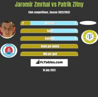 Jaromir Zmrhal vs Patrik Zitny h2h player stats