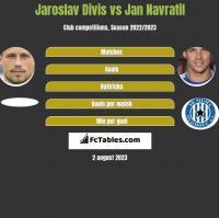 Jaroslav Divis vs Jan Navratil h2h player stats