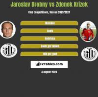 Jaroslav Drobny vs Zdenek Krizek h2h player stats