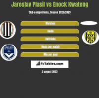 Jaroslav Plasil vs Enock Kwateng h2h player stats