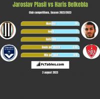 Jaroslav Plasil vs Haris Belkebla h2h player stats