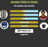 Jaroslav Plasil vs Otavio h2h player stats