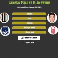 Jaroslav Plasil vs Ui-Jo Hwang h2h player stats