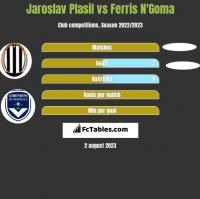 Jaroslav Plasil vs Ferris N'Goma h2h player stats