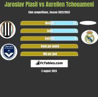 Jaroslav Plasil vs Aurelien Tchouameni h2h player stats