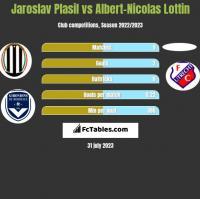 Jaroslav Plasil vs Albert-Nicolas Lottin h2h player stats