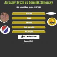 Jaroslav Svozil vs Dominik Simersky h2h player stats