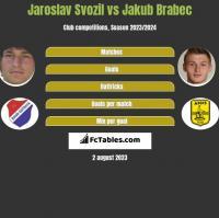 Jaroslav Svozil vs Jakub Brabec h2h player stats