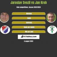 Jaroslav Svozil vs Jan Krob h2h player stats