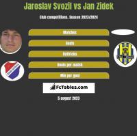 Jaroslav Svozil vs Jan Zidek h2h player stats
