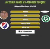 Jaroslav Svozil vs Jaroslav Tregler h2h player stats