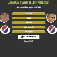 Jaroslav Svozil vs Jiri Fleisman h2h player stats