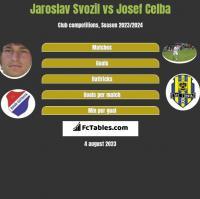 Jaroslav Svozil vs Josef Celba h2h player stats