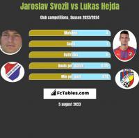 Jaroslav Svozil vs Lukas Hejda h2h player stats