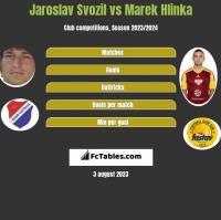 Jaroslav Svozil vs Marek Hlinka h2h player stats