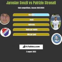 Jaroslav Svozil vs Patrizio Stronati h2h player stats