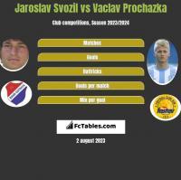 Jaroslav Svozil vs Vaclav Prochazka h2h player stats