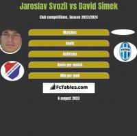 Jaroslav Svozil vs David Simek h2h player stats